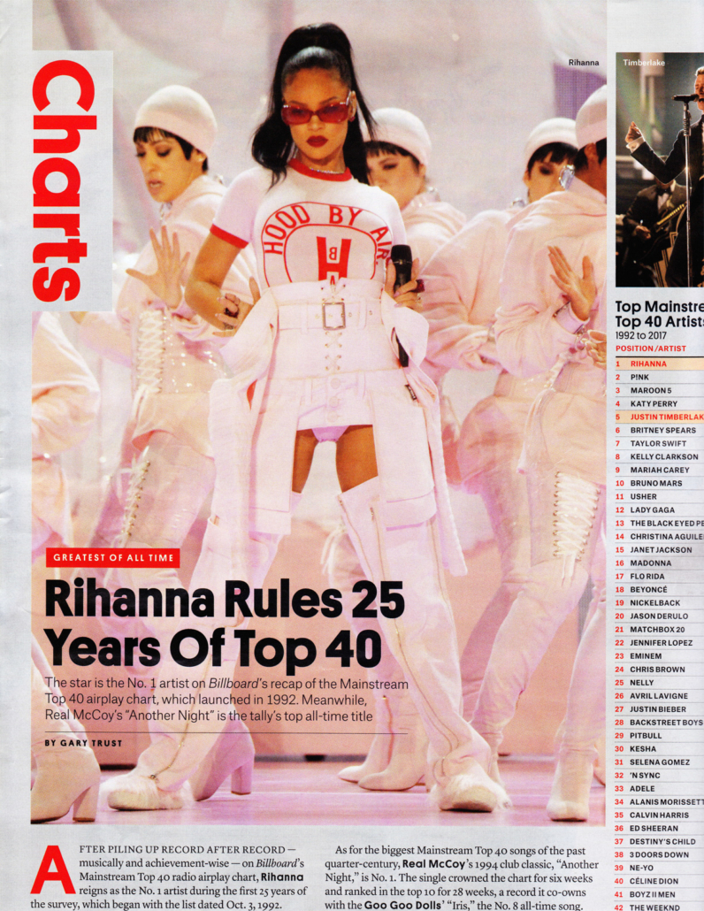 Rihanna Rules - Billboard
